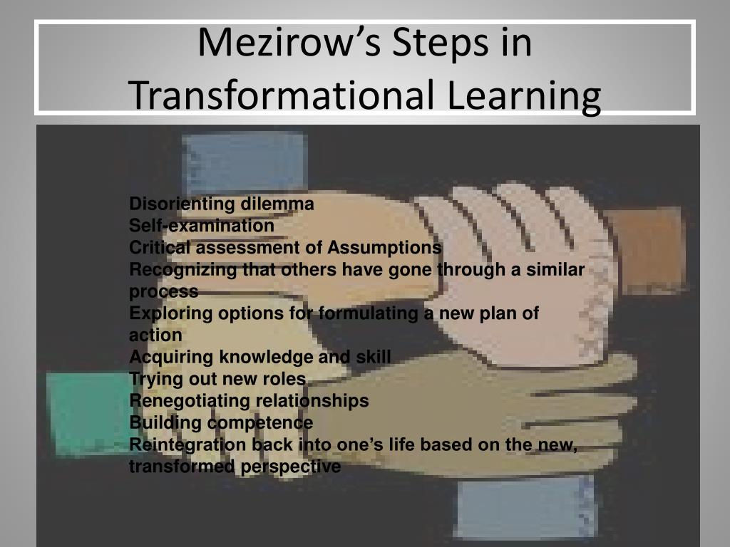 Mezirow's Steps in Transformational Learning