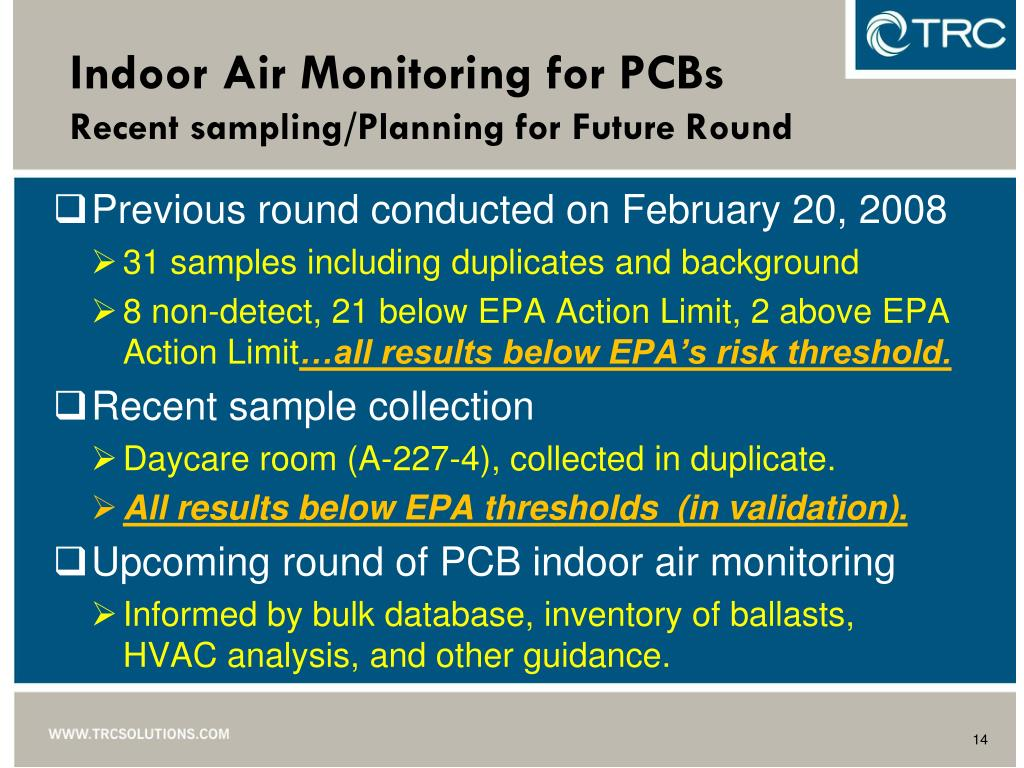Indoor Air Monitoring for PCBs