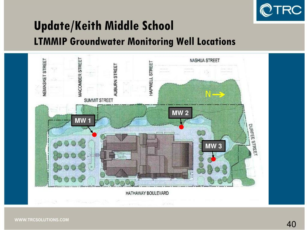 Update/Keith Middle School