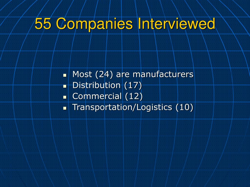 Most (24) are manufacturers