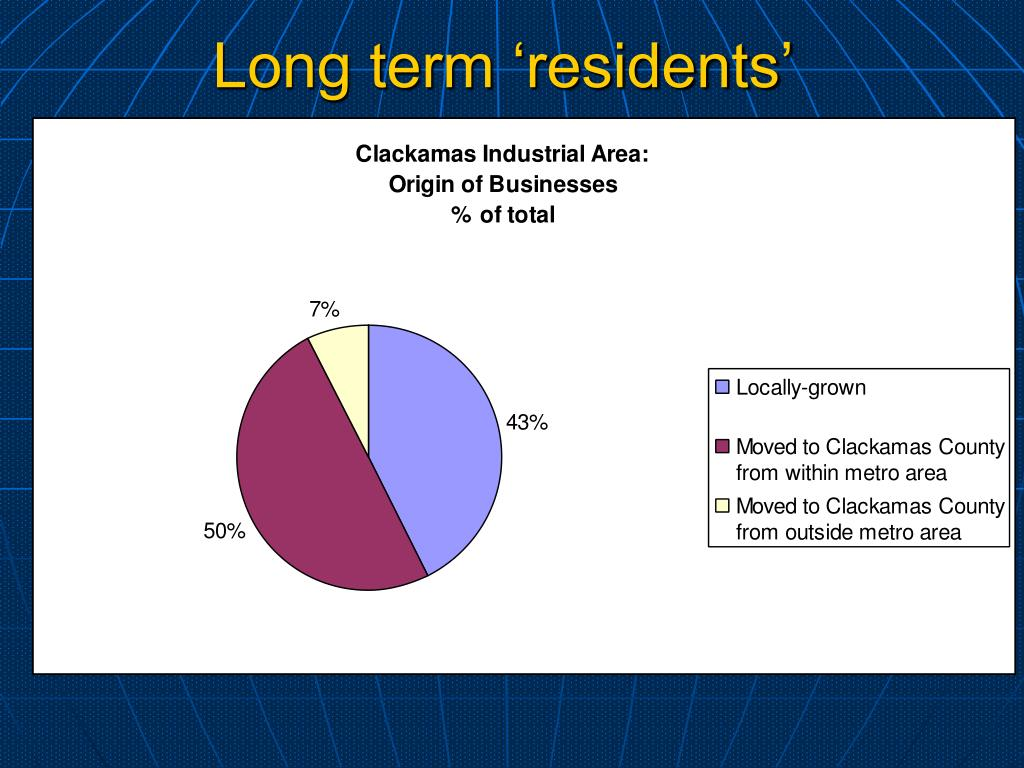 Long term 'residents'
