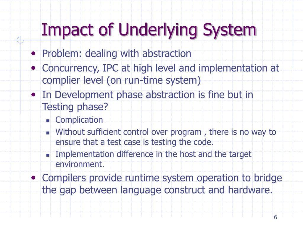 Impact of Underlying System