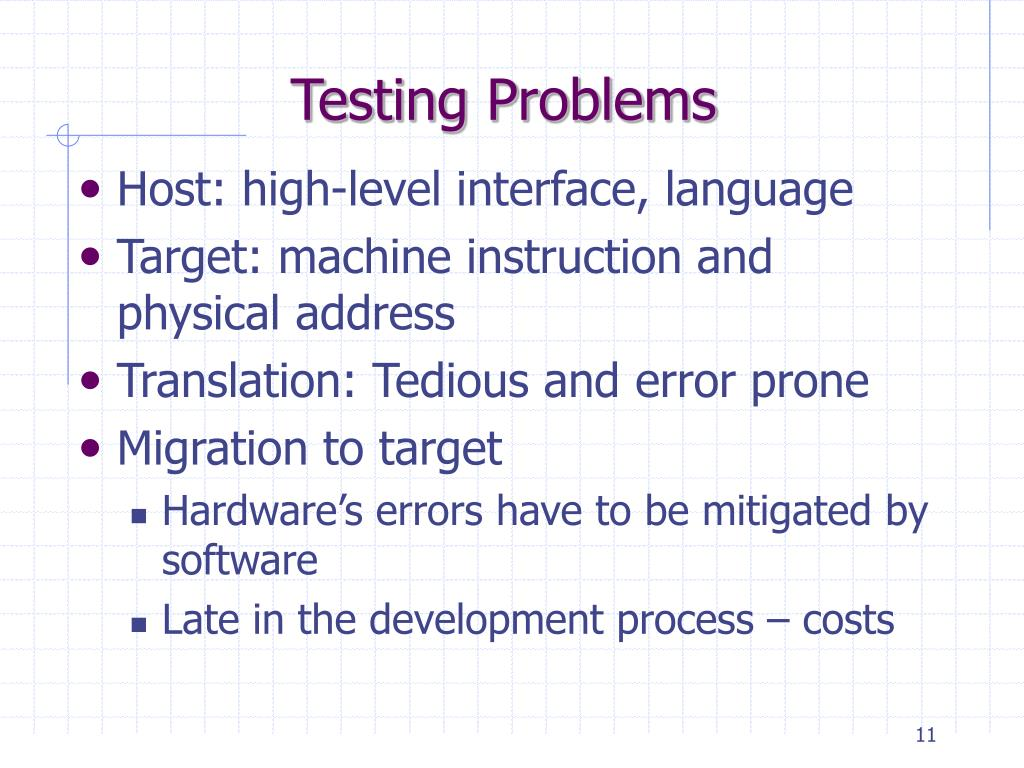 Testing Problems