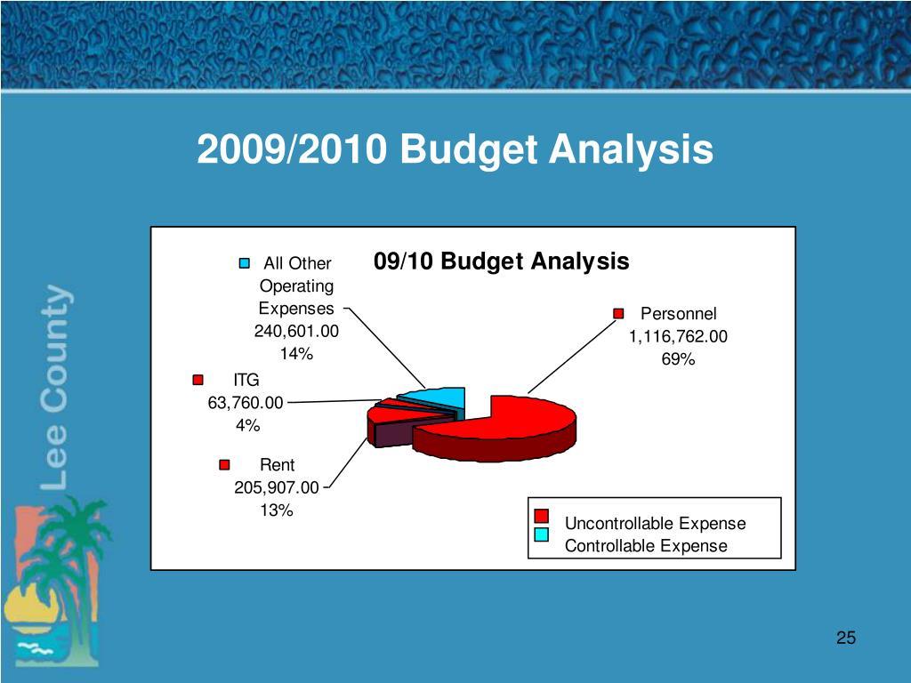 2009/2010 Budget Analysis