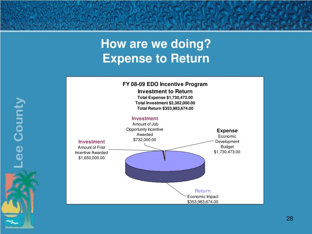 How are we doing?