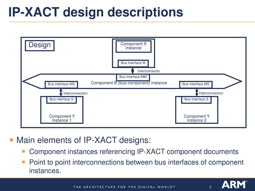 IP-XACT design descriptions
