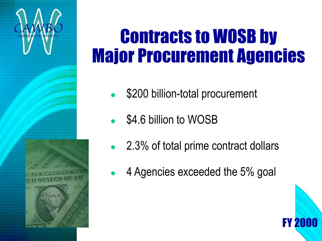 Contracts to WOSB by