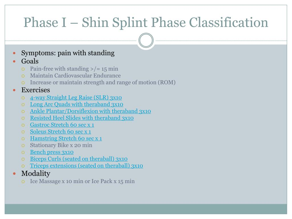 Phase I – Shin Splint Phase Classification