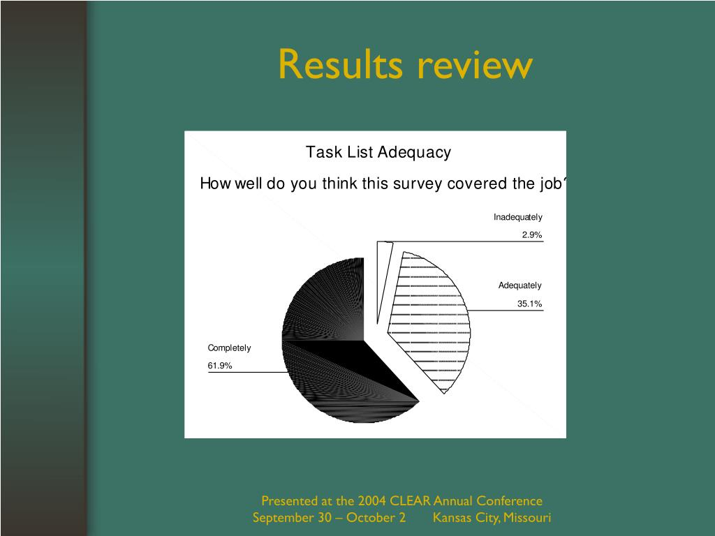 Results review