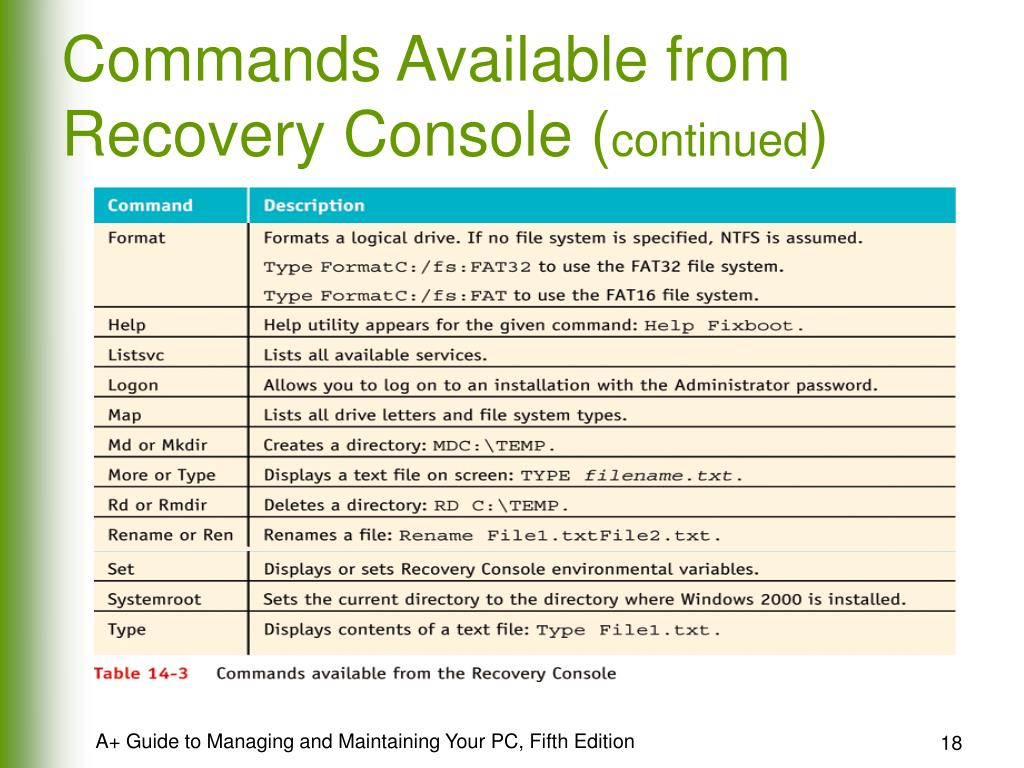 Commands Available from Recovery Console (