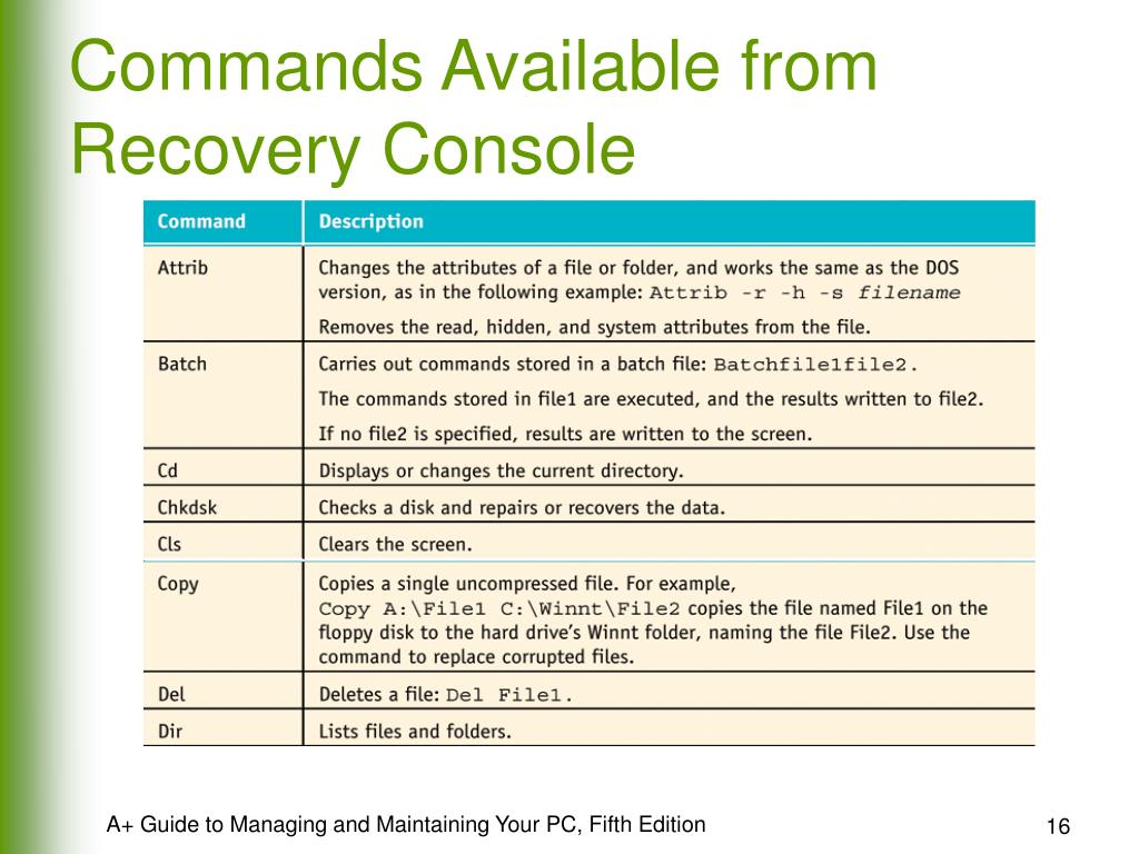 Commands Available from Recovery Console