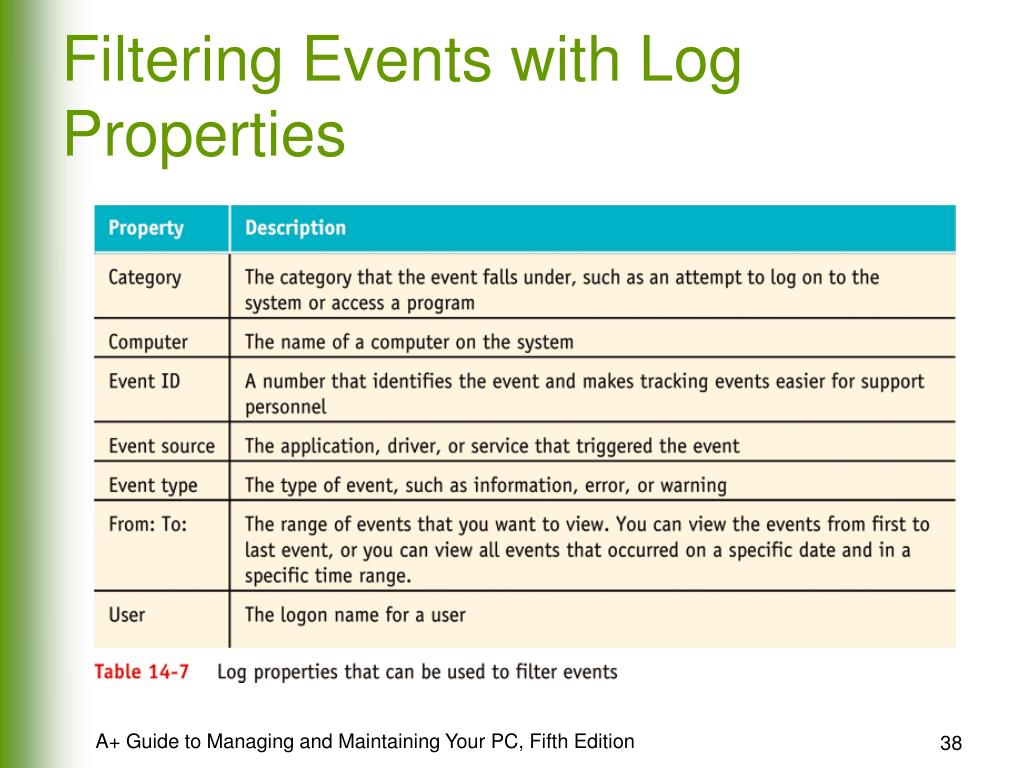 Filtering Events with Log Properties