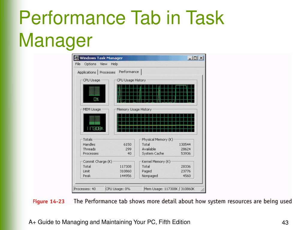 Performance Tab in Task Manager