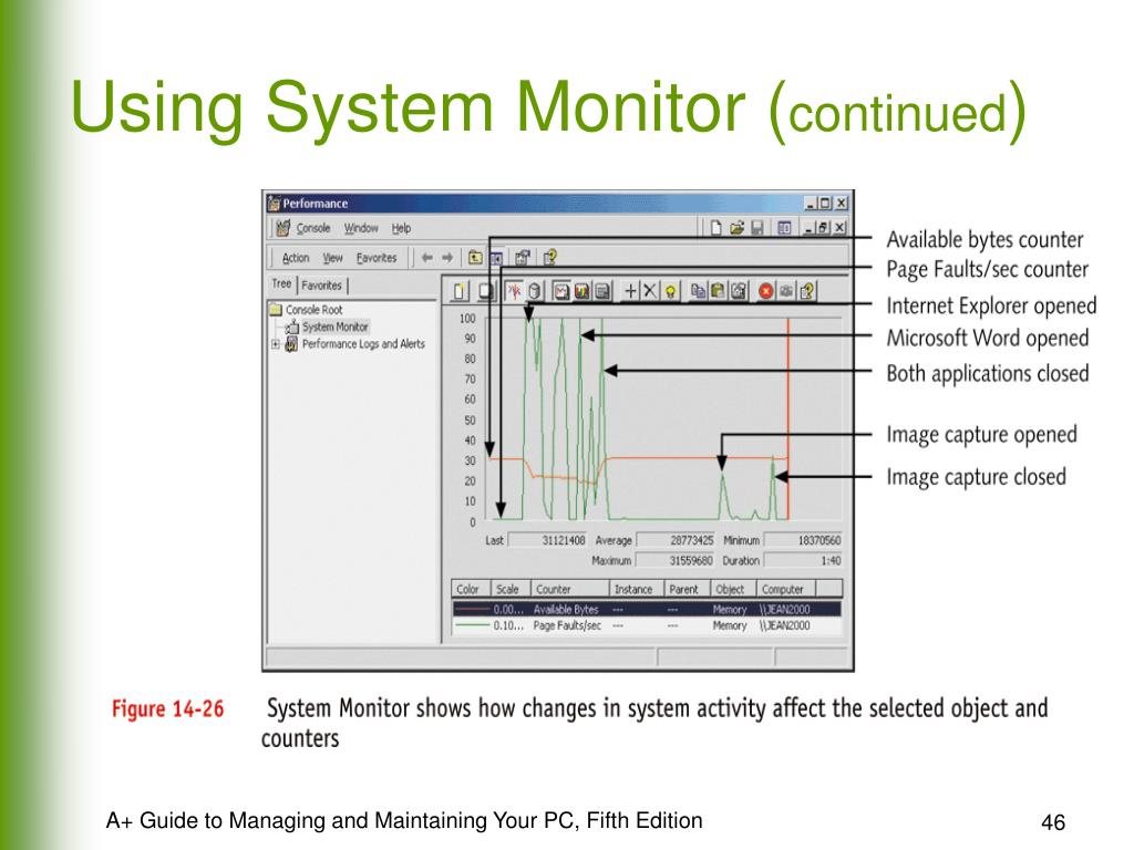 Using System Monitor (