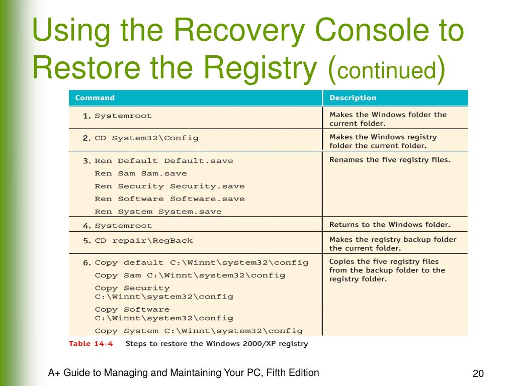 Using the Recovery Console to Restore the Registry (