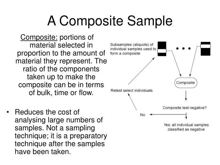 A Composite Sample
