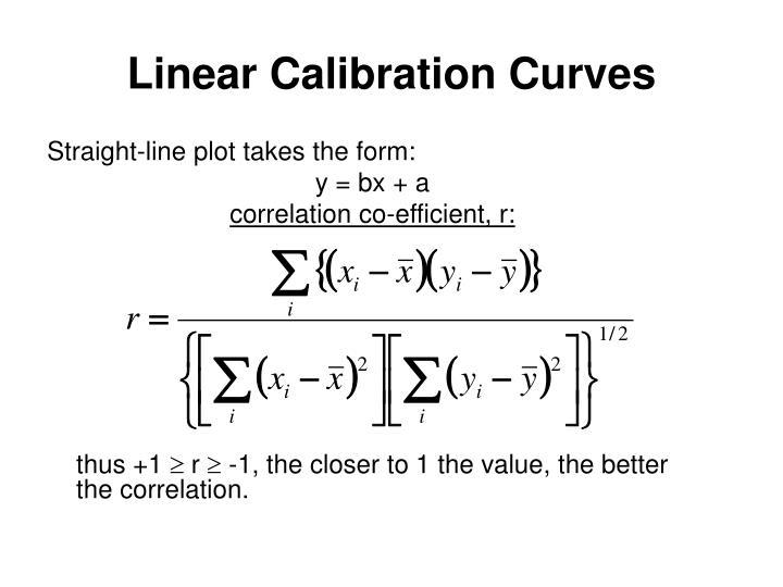 Linear Calibration Curves