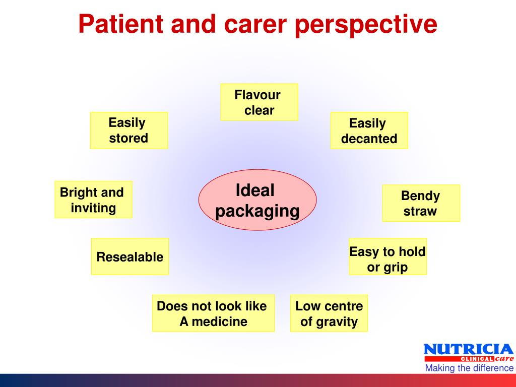 Patient and carer perspective