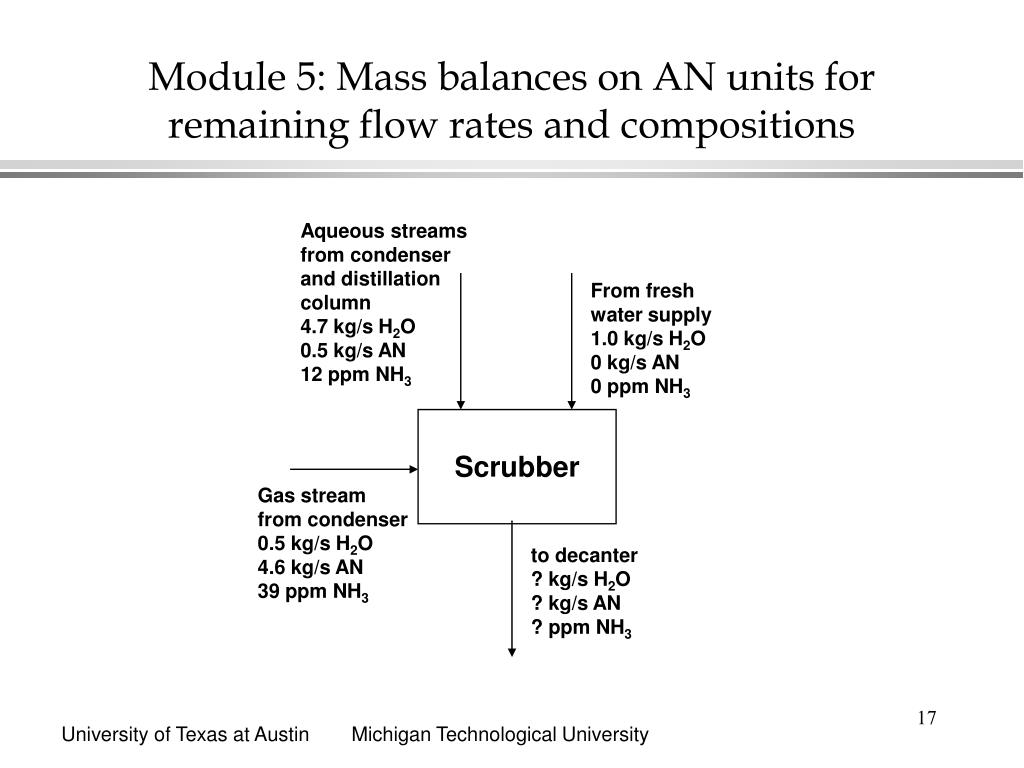 Module 5: Mass balances on AN units for remaining flow rates and compositions