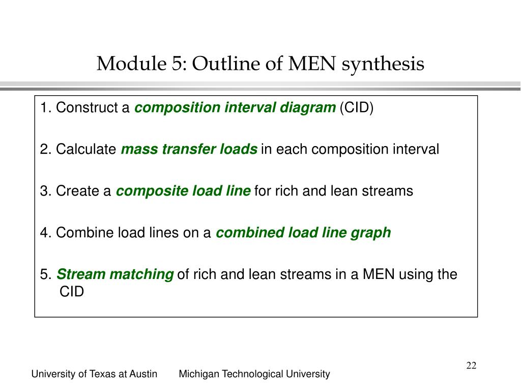 Module 5: Outline of MEN synthesis