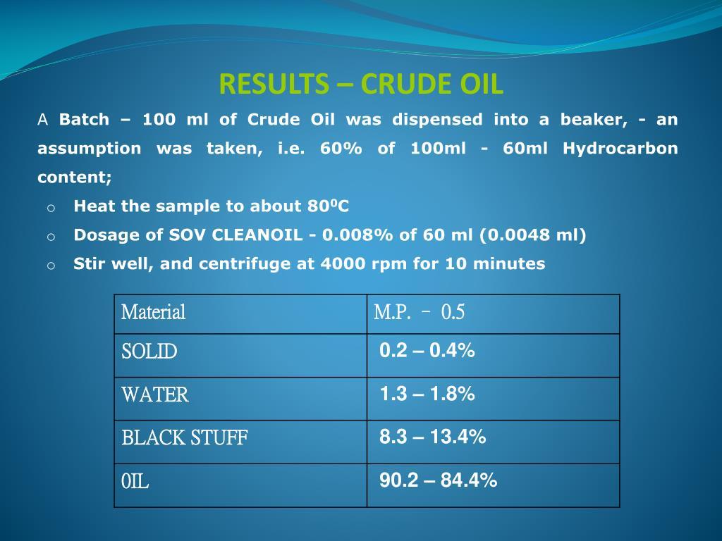 RESULTS – CRUDE OIL