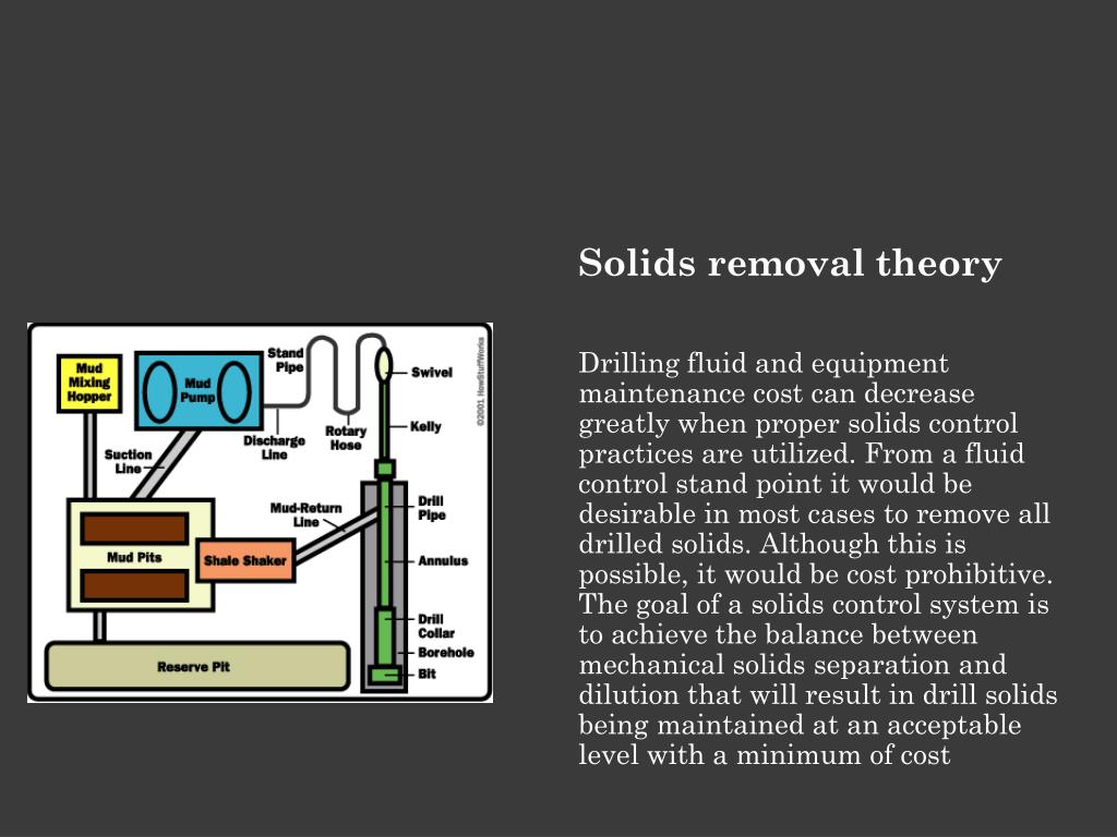 Solids removal theory