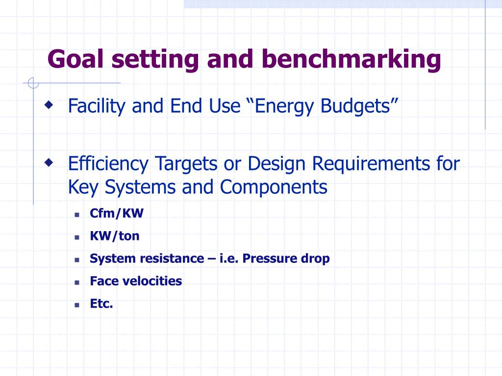 Goal setting and benchmarking