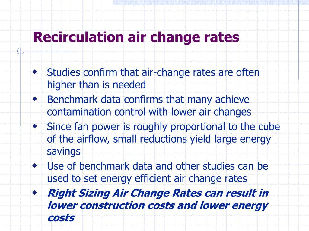 Recirculation air change rates
