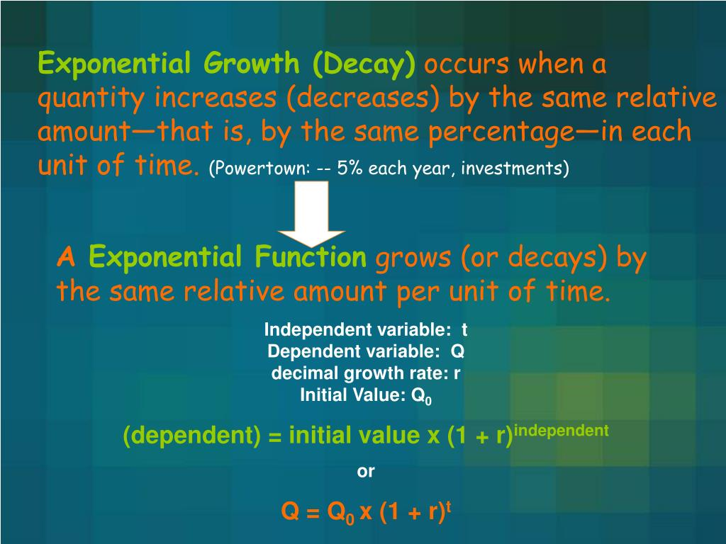 Exponential Growth (Decay)