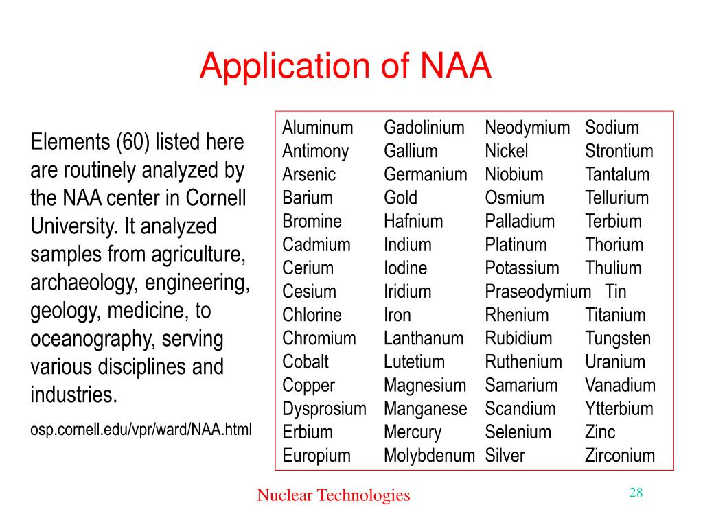 Application of NAA