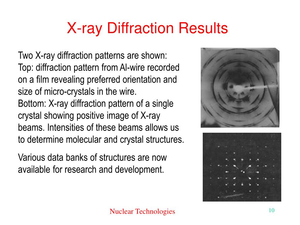 X-ray Diffraction Results