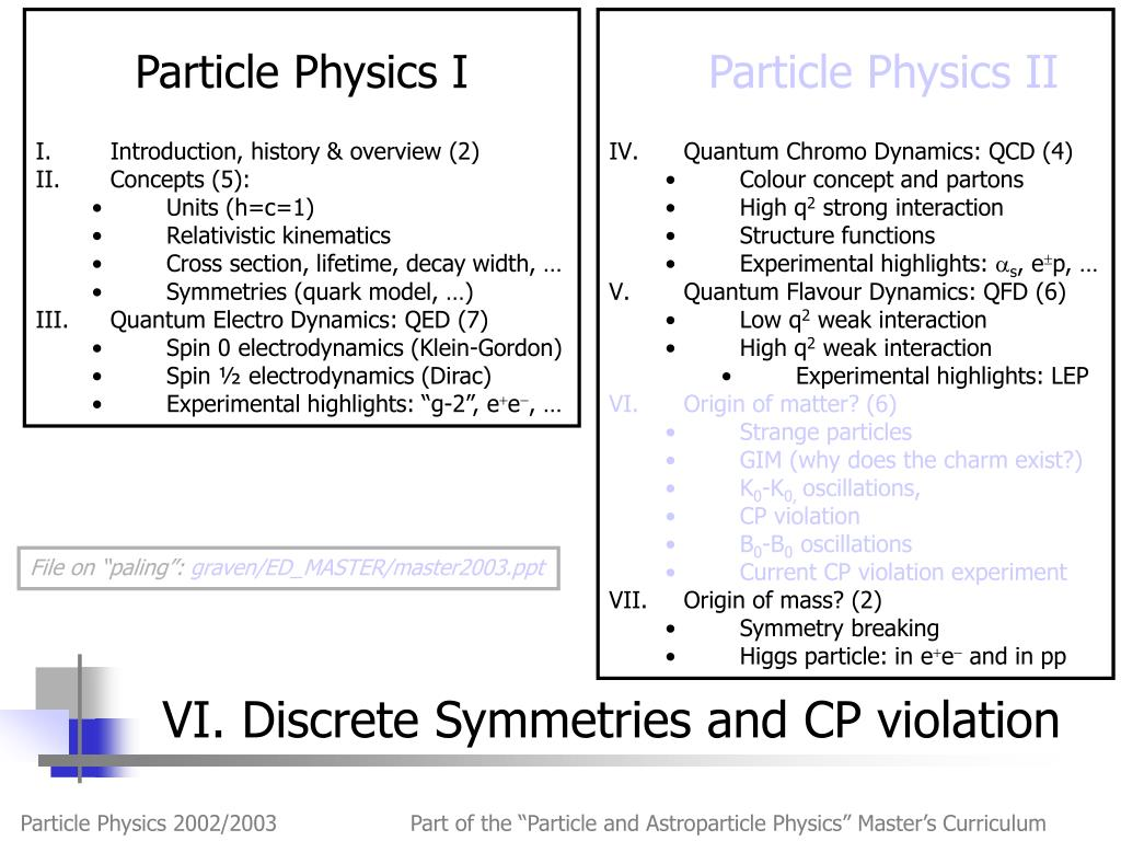 Particle Physics I
