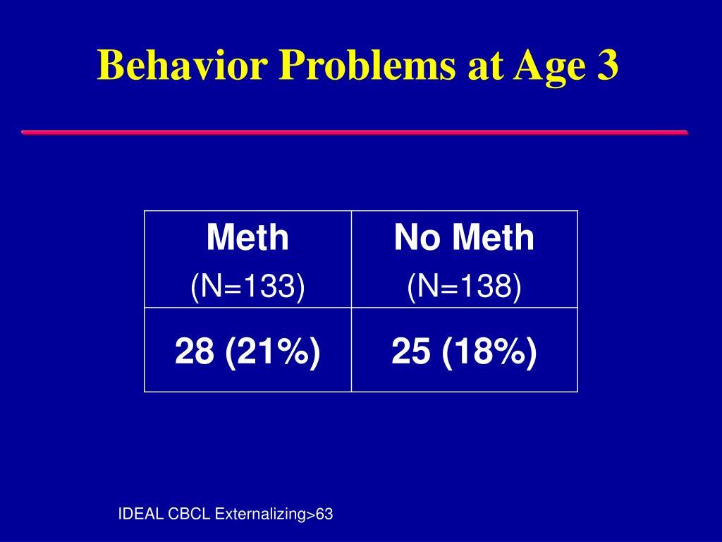 Behavior Problems at Age 3