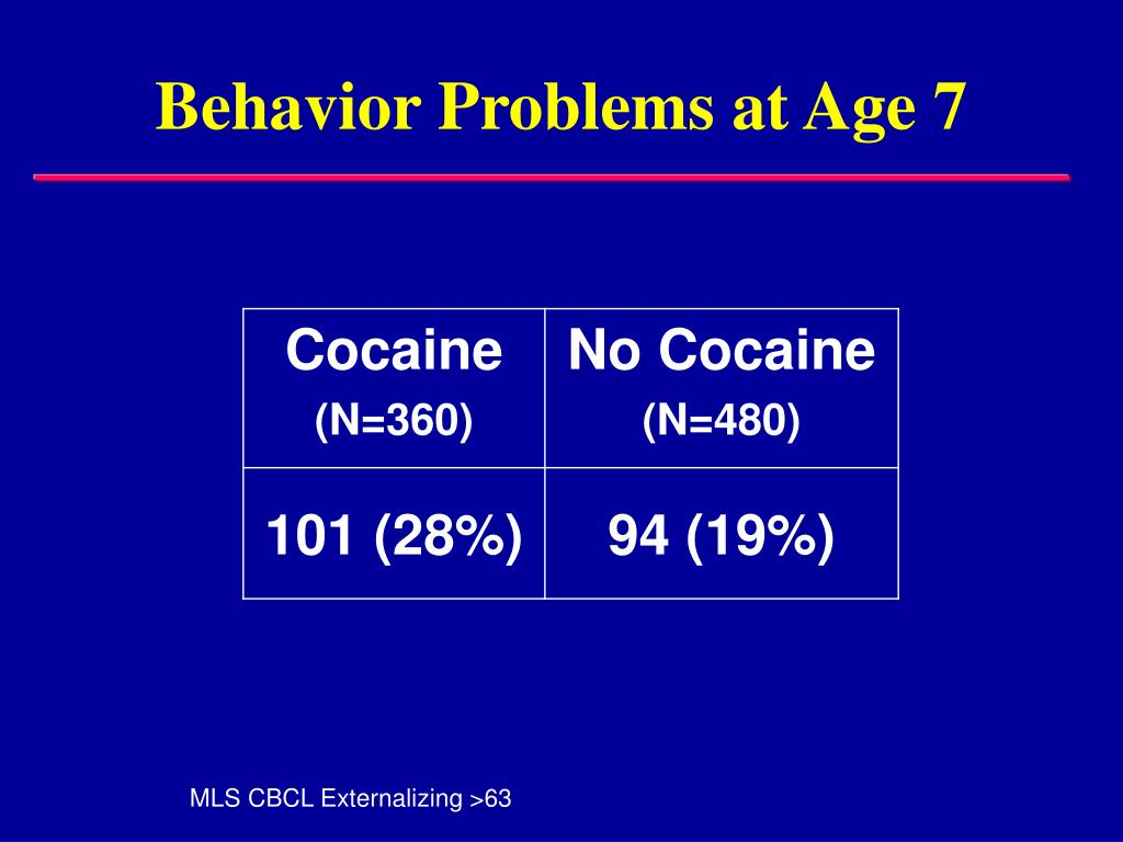 Behavior Problems at Age 7