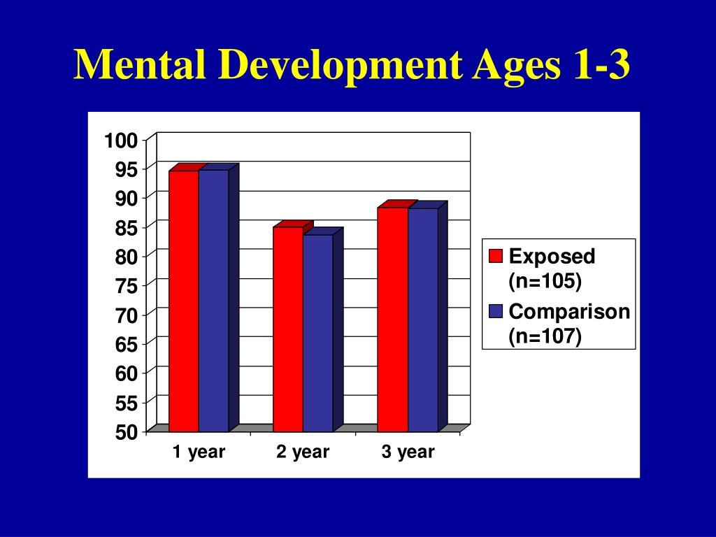 Mental Development Ages 1-3