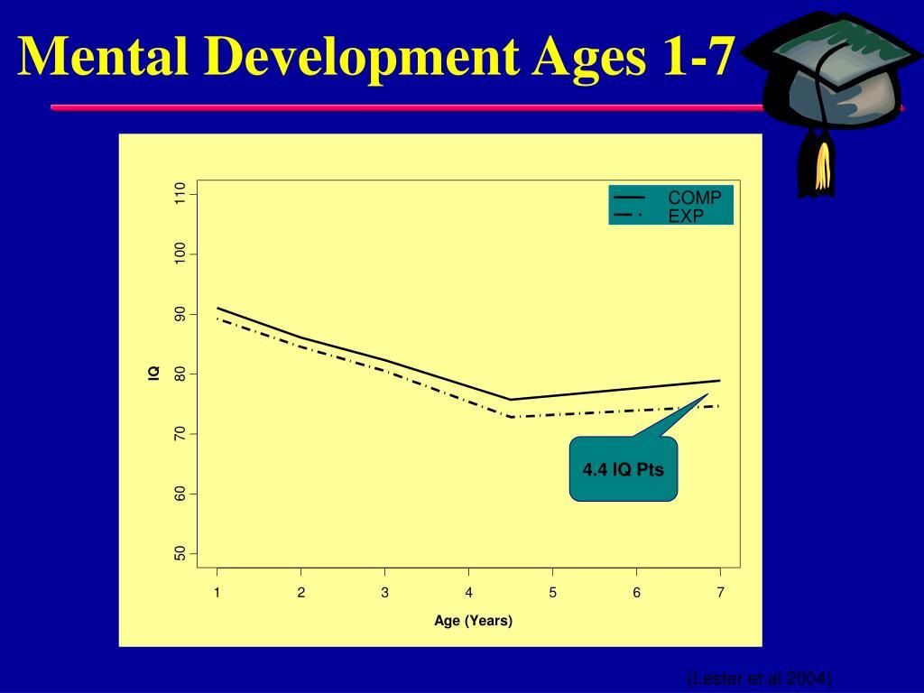 Mental Development Ages 1-7