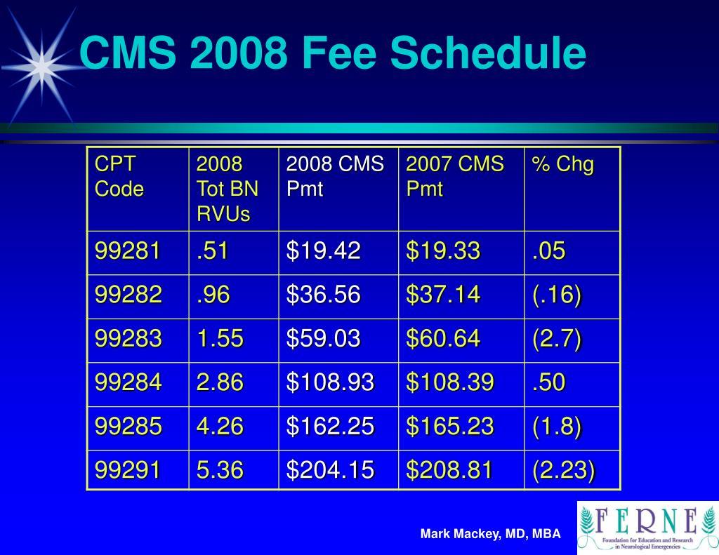CMS 2008 Fee Schedule