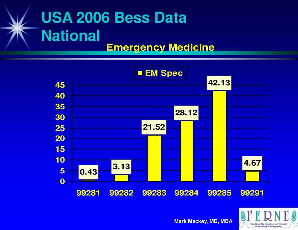 USA 2006 Bess Data