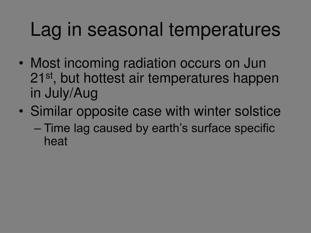 Lag in seasonal temperatures