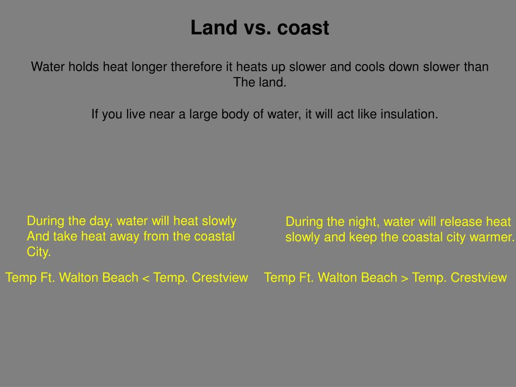 Land vs. coast