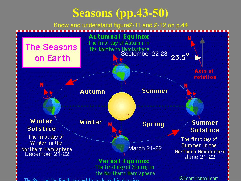 Seasons (pp.43-50)