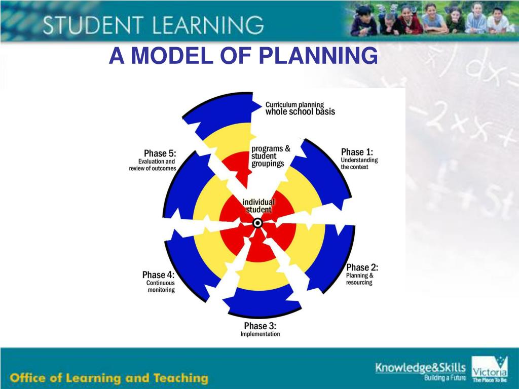 A MODEL OF PLANNING
