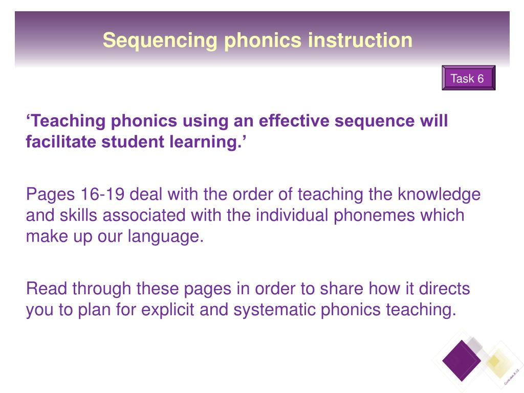 Sequencing phonics instruction