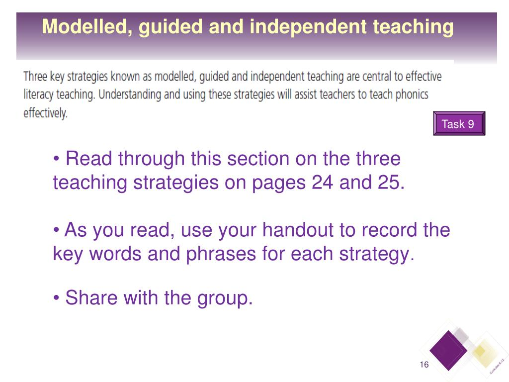Modelled, guided and independent teaching