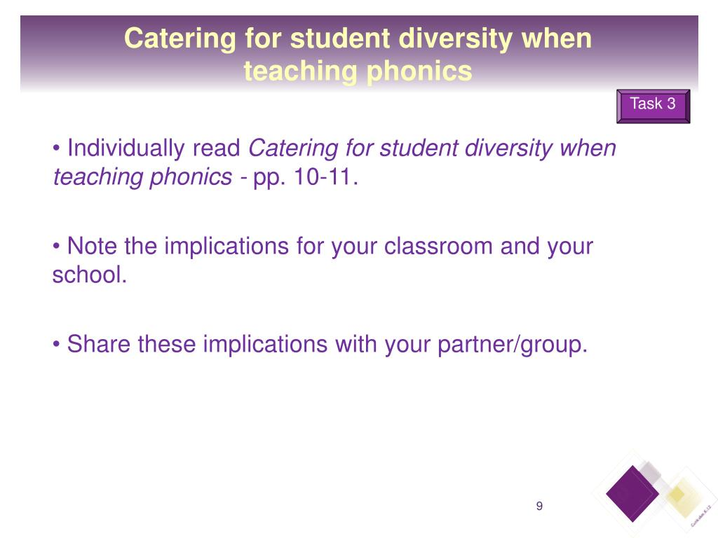 Catering for student diversity when teaching phonics