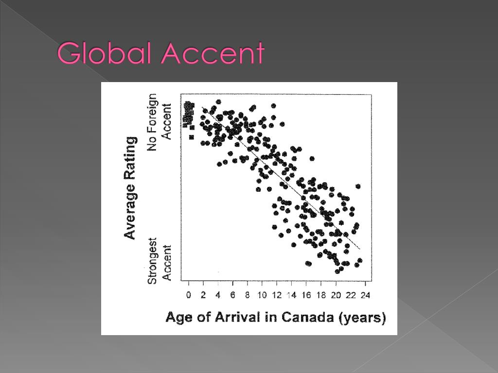 Global Accent