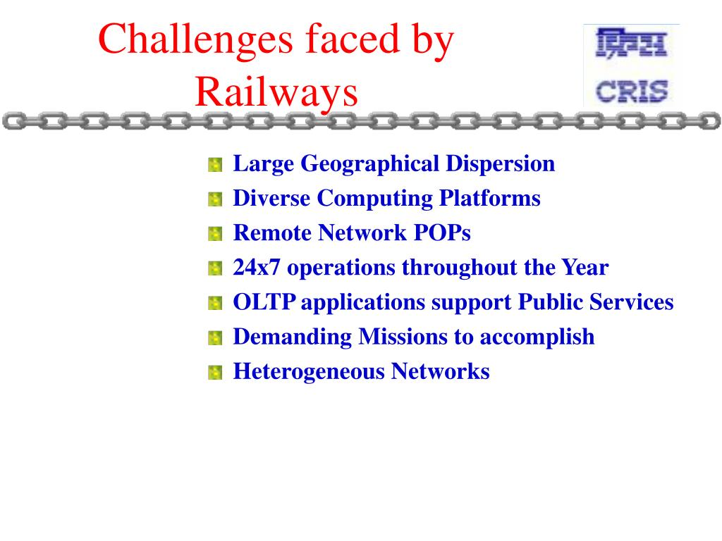 Challenges faced by Railways
