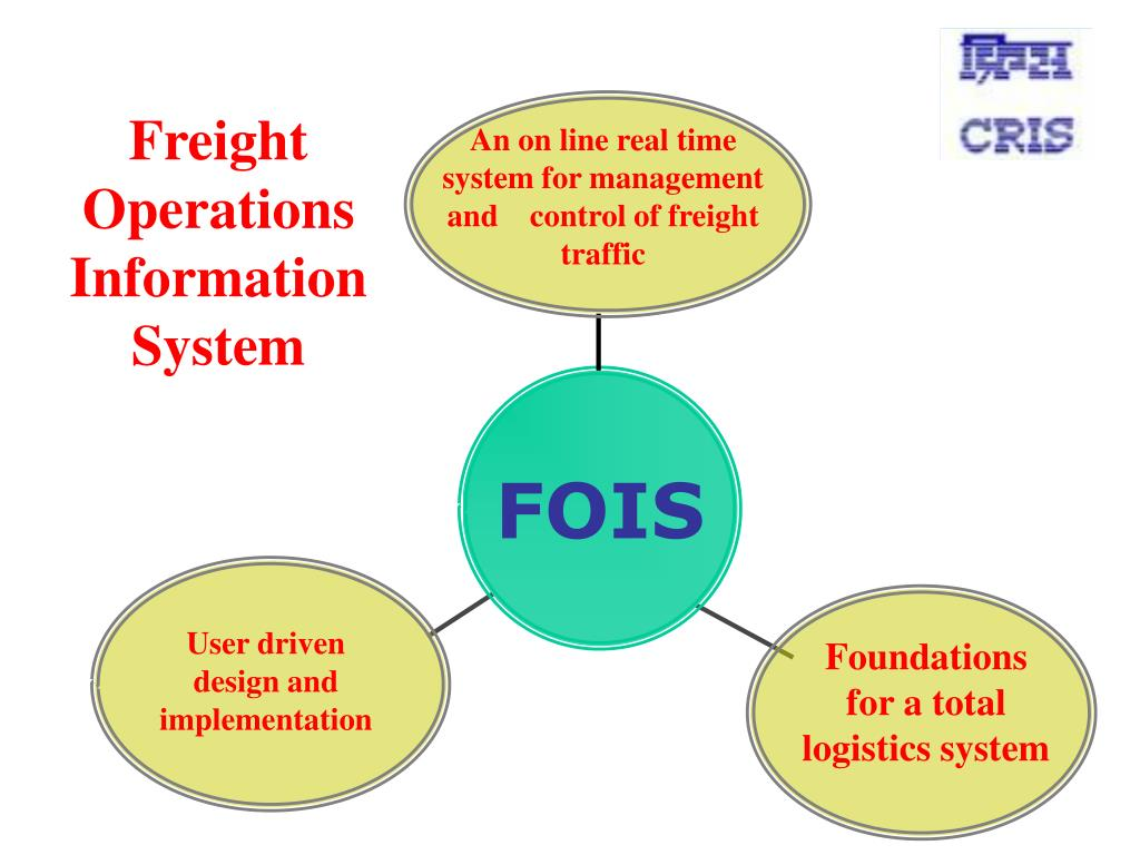 An on line real time system for management and    control of freight traffic