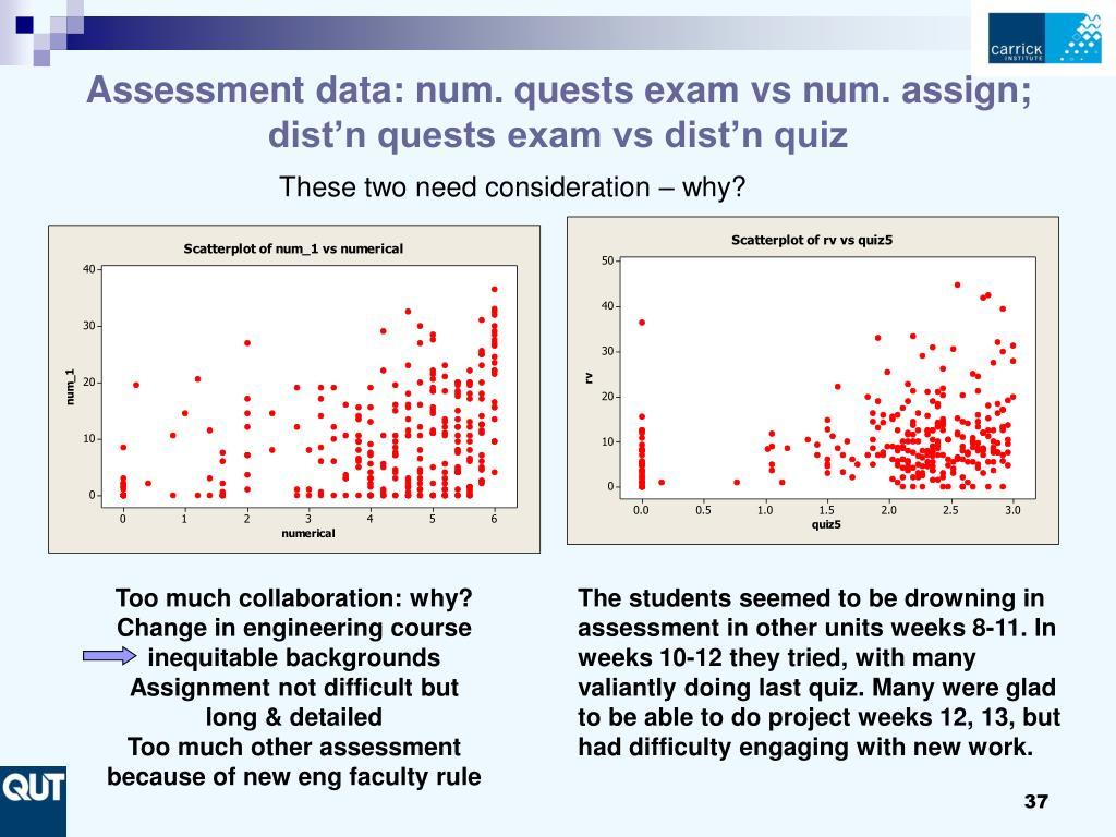 Assessment data: num. quests exam vs num. assign; dist'n quests exam vs dist'n quiz