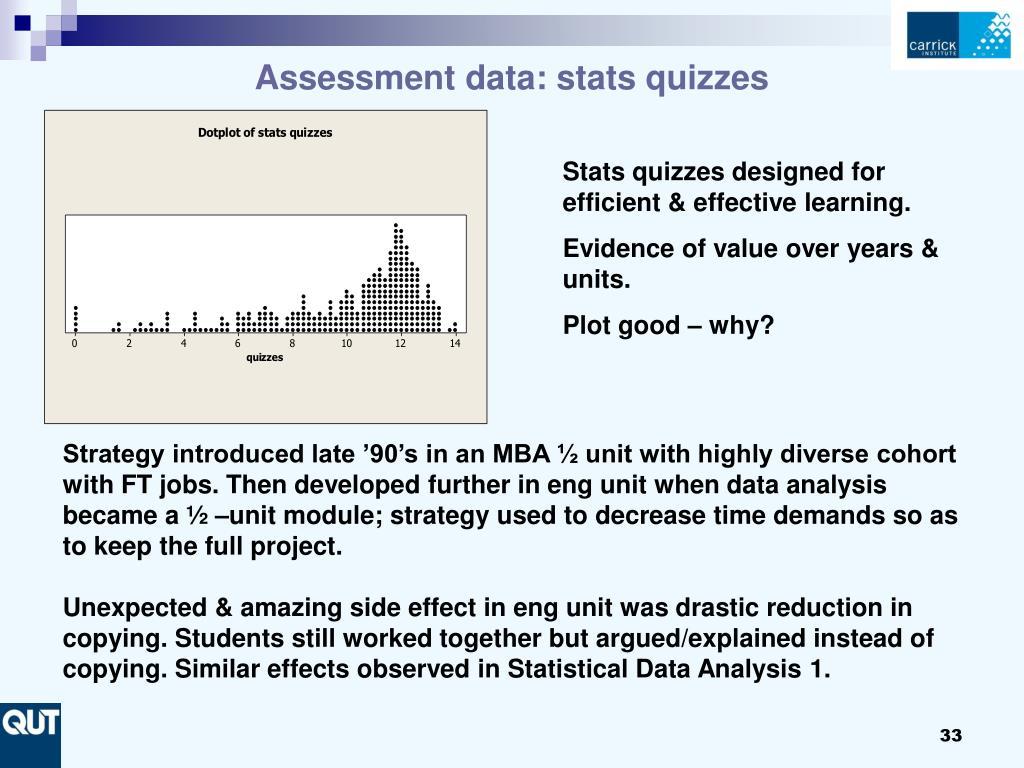 Assessment data: stats quizzes